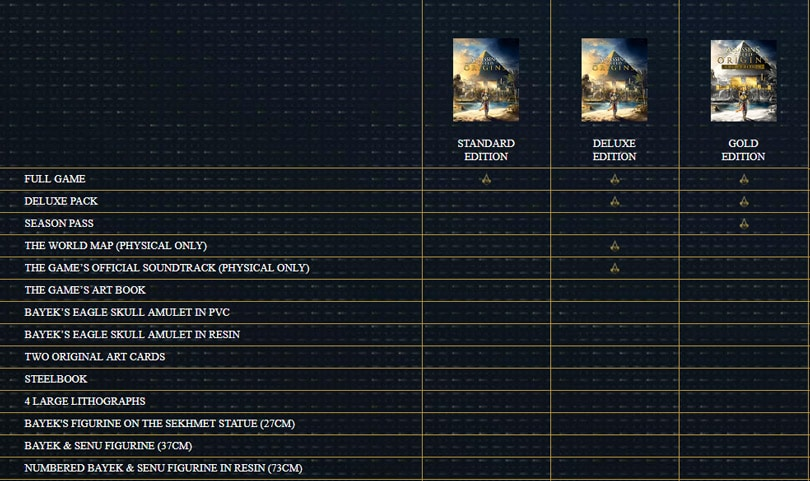 Assassin's Creed Origins Editions Differences Guide - VULKK com
