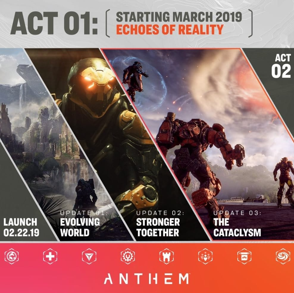 Anthem-Roadmap-Act-I-Updates-Revealed.jp