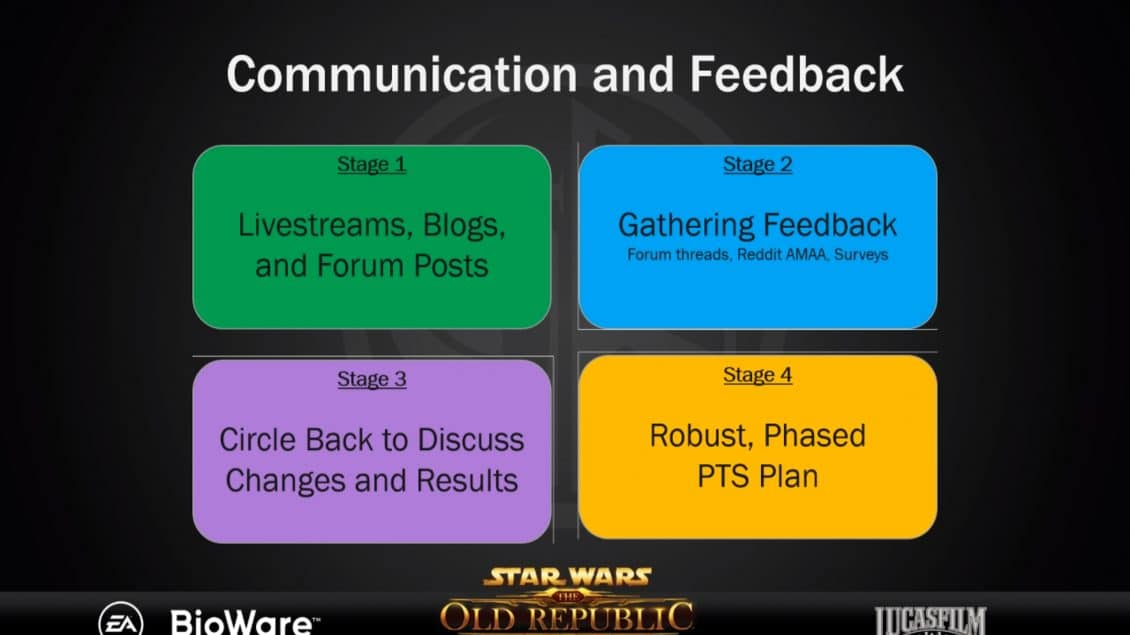 SWTOR 6 0 Spoils of War: Everything we learned from BioWare's Stream